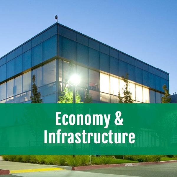 Economy & Infrastructure